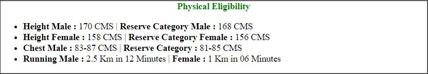 Haryana constable ,SI Online Form 2019